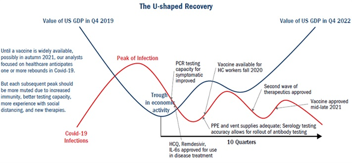 Tracking the pandemic chart